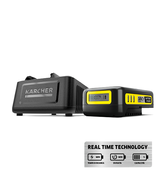 Starter Kit Battery Power 18/25