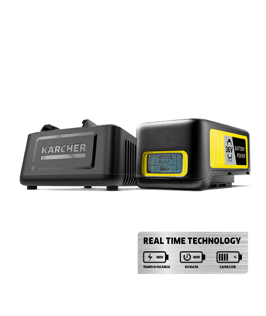 Starter Kit Battery Power 36/25