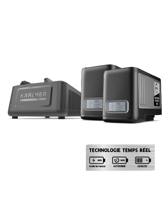 Démarreur kit Battery Power Plus 36/75